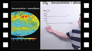 Kuldioxid i atmosfæren