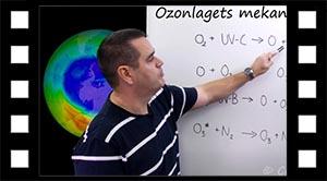 Ozonlagets mekanismer.
