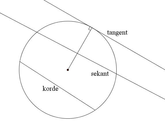 cirkel tangent ver2