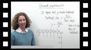 Tegn grafen for en omvendt proportional sammenhæng