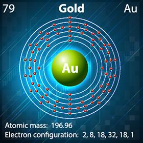 Model af guld atomet