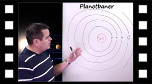 Planetbaner