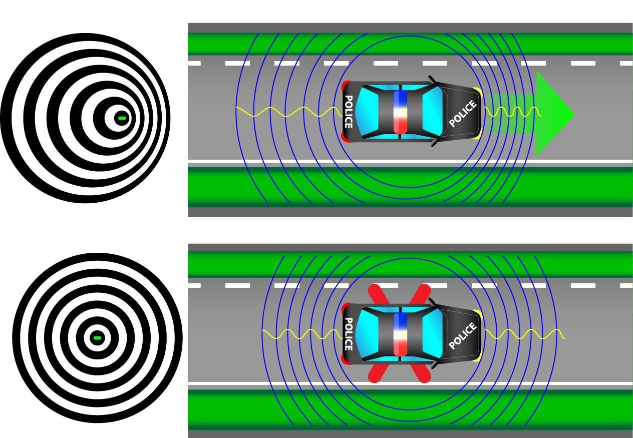 Dopplereffekt for udrykningskøretøj