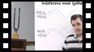 Inteferens med lydbølger
