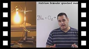Natrium og chlorgas teori