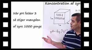 Koncentration og pH